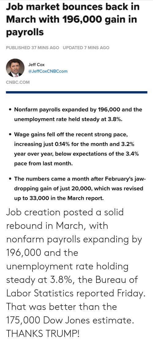 Friday, Trump, and Strong: Job market bounces back in  March with 196,000 gain in  payrolls  PUBLISHED 37 MINS AGO  UPDATED 7 MINS AGO  Jeff Cox  @JeffCoXCNBCcom  CNBC.COM  Nonfarm payrolls expanded by 196,000 and the  unemployment rate held steady at 3.8%.  Wage gains fell off the recent strong pace,  increasing just 0.14% for the month and 3.2%  year over year, below expectations of the 3.4%  pace from last month.  . The numbers came a month after February's jaw-  dropping gain of just 20,000, which was revised  up to 33,000 in the March report. Job creation posted a solid rebound in March, with nonfarm payrolls expanding by 196,000 and the unemployment rate holding steady at 3.8%, the Bureau of Labor Statistics reported Friday. That was better than the 175,000 Dow Jones estimate. THANKS TRUMP!