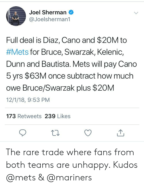 Memes, Mets, and Sherman: Joel Sherman  @Joelsherman1  Full deal is Diaz, Cano and $20M to  #Mets for Bruce, Swarzak, Kelenic,  Dunn and Bautista. Mets will pay Cano  5 yrs $63M once subtract how much  owe Bruce/Swarzak plus $20M  12/1/18, 9:53 PM  173 Retweets 239 Likes The rare trade where fans from both teams are unhappy. Kudos @mets & @mariners
