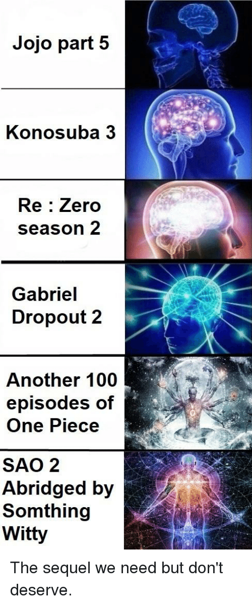 Jojo Part 5 Konosuba 3 Re Zero Season 2 Gabriel Dropout2 Another 100