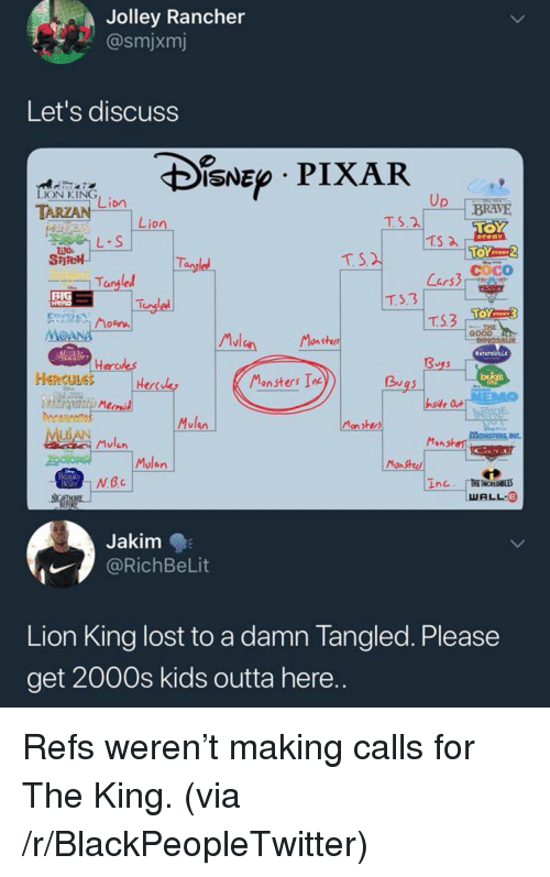 Blackpeopletwitter, CoCo, and Mulan: Jolley Rancher  asmjxmj  Let's discuss  IsNE PIXAR  LION KiING  Up BRAVE  LIDn  Lion  TS a  Tan  T. S  Coco  angle  T.S.3  T.S.3  THE  GOOD  onste  RATATOUILt  13  HERCULES  Hercuke  Mon ers Inc  Bu  hside Qu  Molen  Manste  Mulin  Mulan  Mons  WALL E  Jakim  @RichBeLit  Lion King lost to a damn Tangled. Please  get 2000s kids outta here <p>Refs weren't making calls for The King. (via /r/BlackPeopleTwitter)</p>