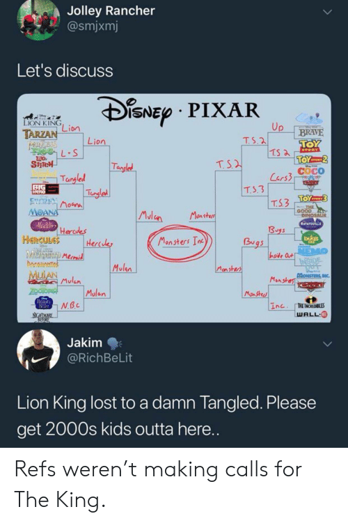 CoCo, Mulan, and Pixar: Jolley Rancher  asmjxmj  Let's discuss  IsNE PIXAR  LION KiING  Up BRAVE  LIDn  Lion  TS a  Tan  T. S  Coco  angle  T.S.3  T.S.3  THE  GOOD  onste  RATATOUILt  13  HERCULES  Hercuke  Mon ers Inc  Bu  hside Qu  Molen  Manste  Mulin  Mulan  Mons  WALL E  Jakim  @RichBeLit  Lion King lost to a damn Tangled. Please  get 2000s kids outta here Refs weren't making calls for The King.