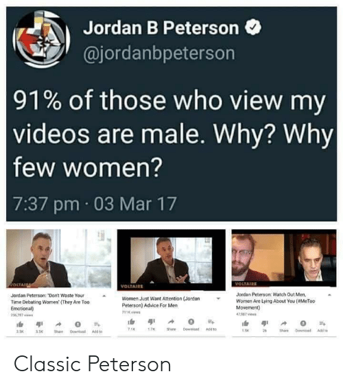 """Advice, Videos, and Watch Out: Jordan B Peterson  @jordanbpeterson  91% of those who view my  videos are male. Why? Why  few women?  7:37 pm 03 Mar 17  AIRE  DLTA  VOLTAIRE  Jordan Peterson Watch Out Men,  Women Are Lying About You (MeToo  Movement)  7.907 w  Jordan Peterson: """"Dont Waste Your  Time Debating Women (They Are Too  Emotional)  36787 vews  Women Just Want Attention (Jordan  Peterson) Advice For Men  118 wews  1K17Share Doenioad Add to  S3SK  Oopnioad te Classic Peterson"""