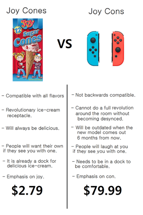 Video Games, Joy, and Cream: Joy Cones  Joy Cons  VS  Compatible with all flavors  Not backwards compatible.  Cannot do a full revolution  Revolutionary ice-cream  around the room without  receptacle.  becoming desynced.  Will be outdated when the  Will always be delicious.  new model comes out  6 months from now.  People will want their own  People will laugh at you  if they see you with one.  if they see you with one.  It is already a dock for  Needs to be in a dock to  delicious ice-cream.  be comfortable.  Emphasis on joy.  Emphasis on con.  $2.79  $79.99