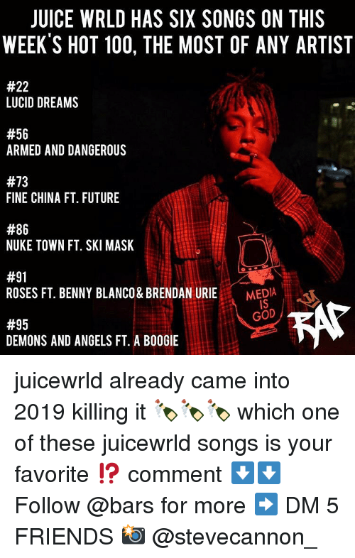 JUICE WRLD HAS SIX SONGS ON THIS WEEK'S HOT 100 THE MOST OF