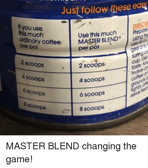 Just Follow These Easy If You Use Prepare Master Blendusingh Gestone Cup Use His Much Use This Much Per Po 2 Scoops 4 Scoops 6 Scoops 8 Scoops Eiary Coffee Per Pot