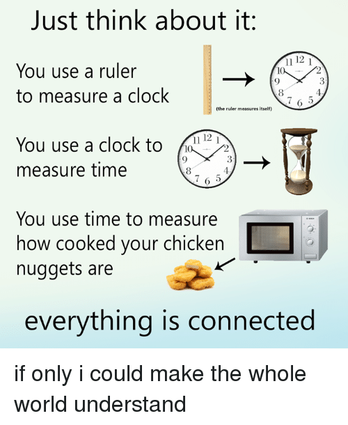 Clock, Dank, and Connected: Just think about it:  12  You use a ruler  to measure a clock  8  6  (the ruler measures itself)  11212  You use a clock to  measure time  8  You use time to measure  how cooked your chickern  nuggets are  everything is connected if only i could make the whole world understand