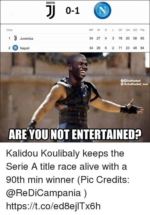 Alive, Club, and Memes: JUUENTUS  0-1  Club  MP W D L GF GA GD Pts  1  Juventus  34 27 4 3 78 20 58 85  2 Napoli  34 26 6 2 71 23 48 84  TrollFootball  TheTrollFootball_Insta  ARE YOU NOT ENTERTAINED? Kalidou Koulibaly keeps the Serie A title race alive with a 90th min winner (Pic Credits: @ReDiCampania ) https://t.co/ed8ejlTx6h