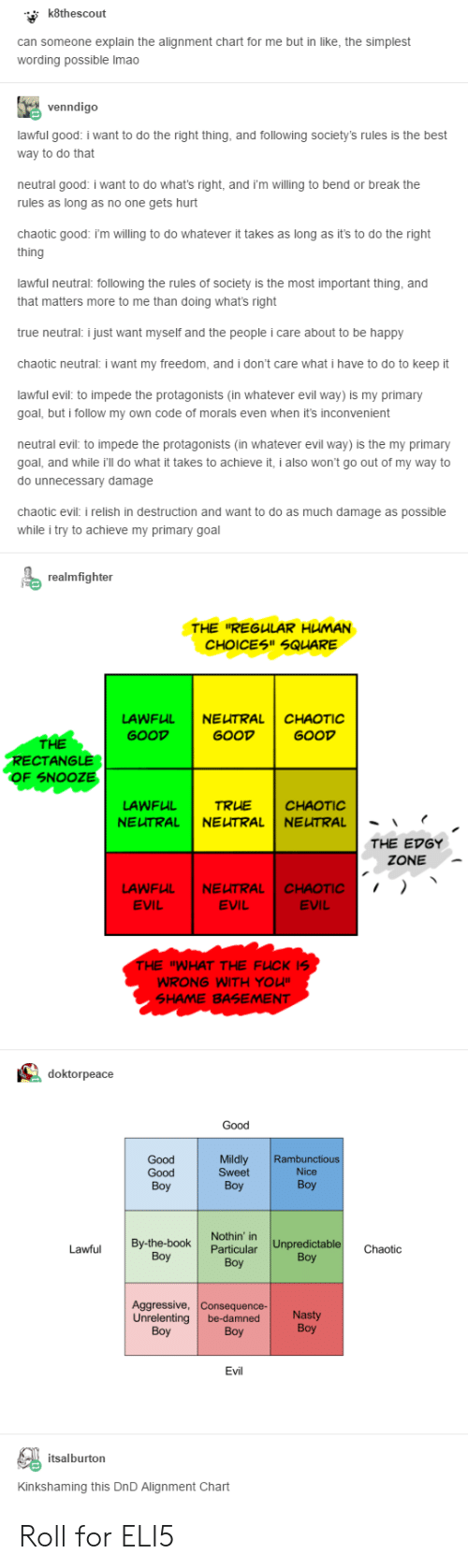 """Nasty, True, and Best: k8thescout  can someone explain the alignment chart for me but in like, the simplest  wording possible Imao  Vvenndigo  lawful good: i want to do the right thing, and following society's rules is the best  way to do that  neutral good: i want to do what's right, and i'm willing to bend or break the  rules as long as no one gets hurt  chaotic good: i'm willing to do whatever it takes as long as it's to do the right  thing  lawful neutral: following the rules of society is the most important thing, and  that matters more to me than doing what's right  true neutral: i just want myself and the people i care about to be happy  chaotic neutral: i want my freedom, and i don't care what i have to do to keep it  lawful evil: to impede the protagonists (in whatever evil way) is my primary  goal, but i follow my own code of morals even when it's inconvenient  neutral evil: to impede the protagonists (in whatever evil way) is the my primary  goal, and while i'll do what it takes to achieve it, i also won't go out of my way to  do unnecessary damage  chaotic evil: i relish in destruction and want to do as much damage as possible  while i try to achieve my primary goal  realmfighter  THE """"REGULAR HUMAN  CHOICES"""" SQUARE  LAWFUL  NEUTRAL  CHAOTIC  GOOD  GOOD  GOOD  THE  RECTANGLE  OF SNOOZE  LAWFUL  TRUE  CHAOTIC  NEUTRAL  NEUTRAL  NEUTRAL  THE EDGY  ZONE  NEUTRAL  LAWFUL  EVIL  CHAOTIC  EVIL  EVIL  THE """"WHAT THE FUCK IS  WRONG WITH YOU""""  SHAME BASEMENT  doktorpeace  Good  Good  Good  Mildly  Sweet  Rambunctious  Nice  Boy  Вoy  Вoy  Nothin' in  Particular  Unpredictable  By-the-book  Boy  Lawful  Chaotic  Вoy  Boy  Aggressive, Consequence-  Unrelenting  Nasty  Boy  be-damned  Boy  Boy  Evil  itsalburton  Kinkshaming this DnD Alignment Chart Roll for ELI5"""