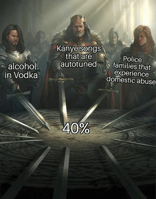 Kanye Songs That Are Police Autotuned Families That Alcohol