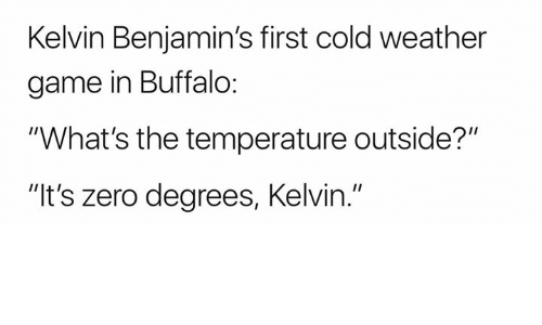 Whats The Temperature