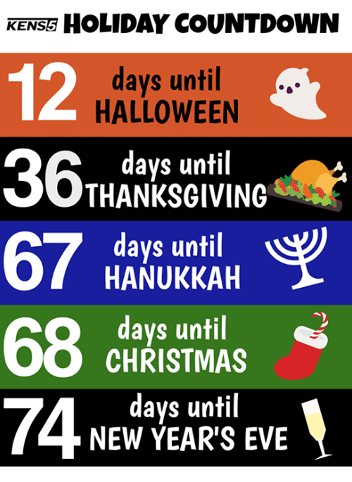 How Many Days Of Christmas Are There.Kens Holiday Countdown Days Until Halloween Days Until
