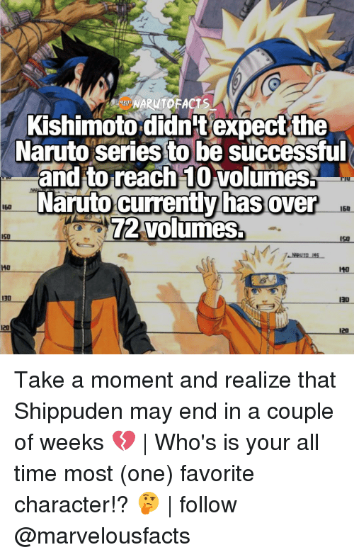 Memes, Naruto, and Time: Kishimotordidnit expect the  Naruto Series to be successful  and to reach 10  volumes.  Naruto Currently has Over  160  ISO  ISO  I30 Take a moment and realize that Shippuden may end in a couple of weeks 💔 | Who's is your all time most (one) favorite character!? 🤔 | follow @marvelousfacts
