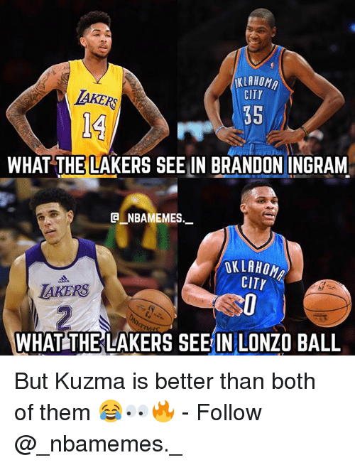 Los Angeles Lakers, Memes, and Brandon Ingram: KLAHOMA  CITY  IAKERS  35  14  WHAT THE LAKERS SEE IN BRANDON INGRAM  a_NBAMEMEs._  OKLAHOM  CITY  스  AKERS  WHAT THE:LAKERS SEEINLONZO BALL But Kuzma is better than both of them 😂👀🔥 - Follow @_nbamemes._