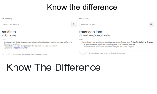 Know the Difference Dictionary Dictionary Search for a Word