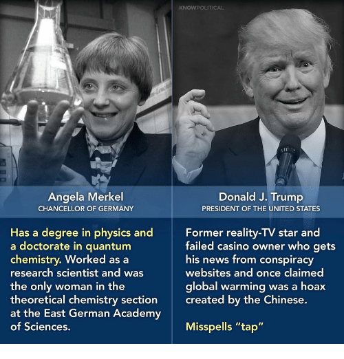 "Global Warming, News, and Academy: KNOWPOLITICAL  Angela Merkel  CHANCELLOR OF GERMANY  Donald J. Trump  PRESIDENT OF THE UNITED STATES  Has a degree in physics and Former reality-TV star and  a doctorate in quantum  chemistry. Worked as a  research scientist and was  the only woman in the  theoretical chemistry sectioncreated by the Chinese.  at the East German Academy  of Sciences.  failed casino owner who gets  his news from conspiracy  websites and once claimed  global warming was a hoax  Misspells ""tap"""