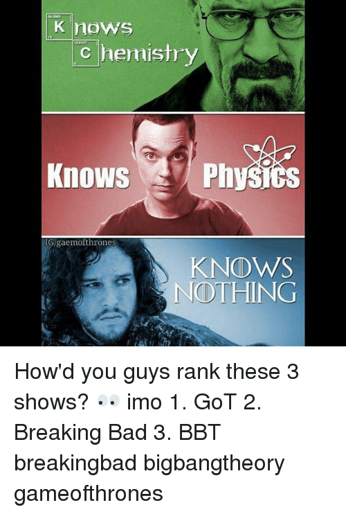 Bad, Breaking Bad, and Memes: Knows  120107  Chemistry  Knows Phy  IGlgaemofthrones  KNOWS  NOTHING How'd you guys rank these 3 shows? 👀 imo 1. GoT 2. Breaking Bad 3. BBT breakingbad bigbangtheory gameofthrones
