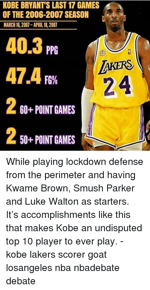Los Angeles Lakers, Luke Walton, and Memes: KOBE BRYANT'S LAST 17 GAMES  OF THE 2006-2007 SEASON  MARCH 16, 2007-APRIL 18, 2007  40.3 pr  47.4  PPG  FG%  60+POINT GAMES  50+POINT GAMES  60  AKERS  24 While playing lockdown defense from the perimeter and having Kwame Brown, Smush Parker and Luke Walton as starters. It's accomplishments like this that makes Kobe an undisputed top 10 player to ever play. - kobe lakers scorer goat losangeles nba nbadebate debate