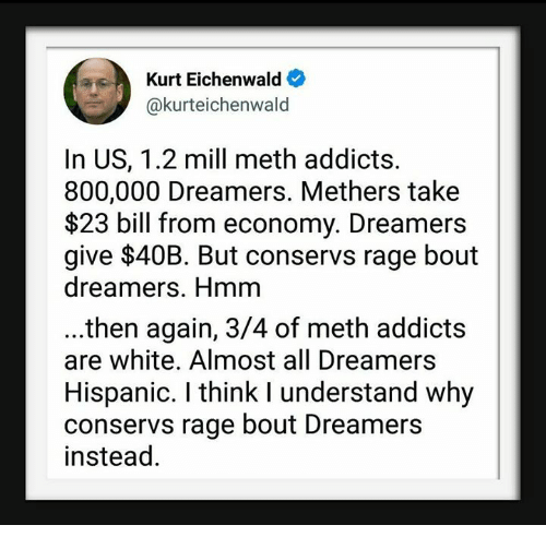 White, Rage, and Meth: Kurt Eichenwald  @kurteichenwald  In US, 1.2 mill meth addicts.  800,000 Dreamers. Methers take  $23 bill from economy. Dreamers  give $40B. But conservs rage bout  dreamers. Hmm  ...then again, 3/4 of meth addicts  are white. Almost all Dreamers  Hispanic. I think I understand why  conservs rage bout Dreamers  instead