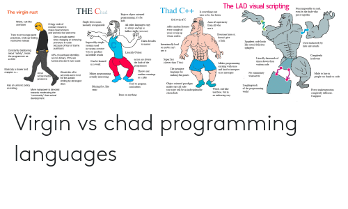 """Community, Dude, and Dumb: LAD visual scripting  The  Thad C++  Near impossible to read,  even by the dude who  put it together  THE Chad  The virgin rust  Is everything rust  tries to be, but better  Rejects object oriented  programming, it's for  kids  Evil twin of C  Single letter name,  instantly recognizable  Weird, cult-like  Aura of superiority  from all who  Cringy code of  conduct meant to  All other languages copy  it, always end up as  hollow shells (see rust)  userbase  Adds random features  use it  every couple of  make newcommers  and weirdos feel welcome  years to trip up  vetran coders  Everyone hates it,  doesn't give  Tries to encourage good  practices, ends up feeling  restrictive instead  Devs actually spend  time changing or removing  pronouns in code  because of fear of tranny  pushback  a fuck  Takes decades  Spaghetti code looks  like actual delicious  Impossibly simple  systems used  Used exclusively by  kids and retards  Intentionally hard  to master  so noobs can't  sphagetti  in various creative  Constantly blabbering  about safety"""", treats  the programmer as  a child  use it  ways to produce  incredible results  Literally 0 bloat  46% of userbase identifies  Completely  irrelevant  as non-binary, 35% are  furries who don't even code  Literally thousands of  Super fast  (slower than C tho)  errors are always  Can be learmed  times slower than  the fault of the  Makes programming  exciting with terse  and hard to interpret  in a week  written code  programmer  The premiere  Basically a slower and  crappier c++  Throws out  language for  making fun games  Would die off in  No community  error messages  vocal  Makes programming  actually interesting  Made to lure in  random wamings  as a joke  seconds were it not  for the autistic  social media  whatsoever  people too dumb to code  presence  shilling by deranged  Object oriented paradigm  makes sure all code  Used to program  cool robots  devs  Has an unironic policy  on trolling  Laughingst"""