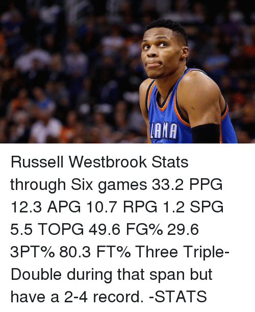b2201f6690a lama-russell-westbrook-stats-through-six-games-33-2-ppg-12-3-7132142.png