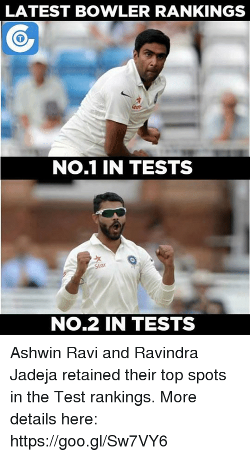 Memes, 🤖, and Goo: LATEST BOWLER RANKINGS  No.1 IN TESTS  Star  NO.2 IN TESTS Ashwin Ravi and Ravindra Jadeja retained their top spots in the Test rankings.  More details here: https://goo.gl/Sw7VY6