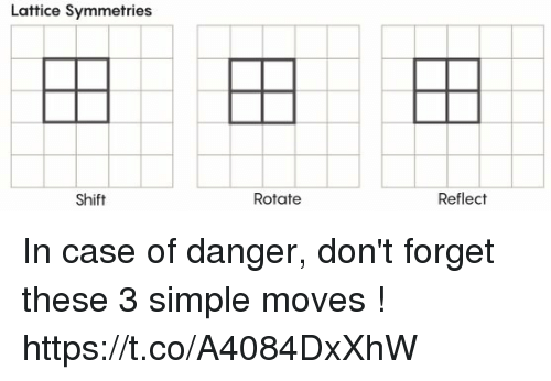 Simple, Case, and Lattice: Lattice Symmetries  Shift  Rotate  Reflect In case of danger, don't forget these 3 simple moves ! https://t.co/A4084DxXhW