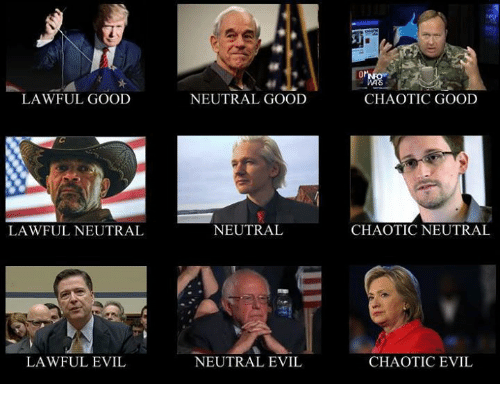 lawful good lawful neutral lawful evil neutral good neutral neutral 3314253 lawful good lawful neutral lawful evil neutral good neutral neutral