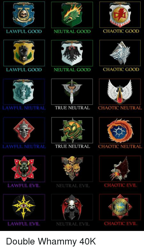 Lawful Good Neutral Good Chaotic Good Chaotic Good Lawful Good