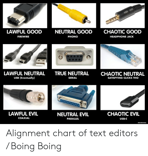 LAWFUL GOOD NEUTRAL GOOD CHAOTIC GOOD FIREWIRE PHONO