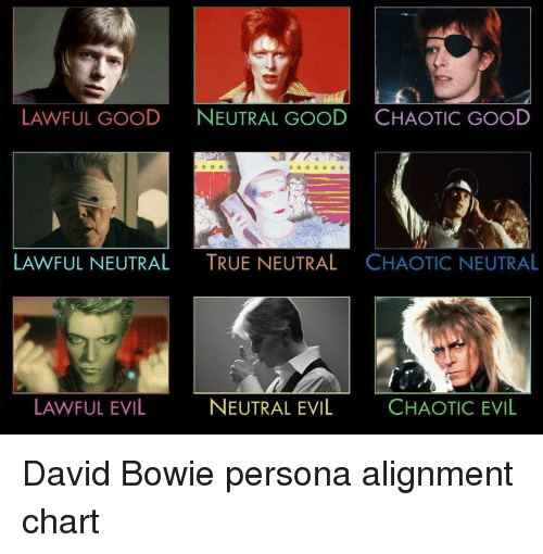 Lawful Good Neutral Good Chaotic Good Lawful Neutral True Neutral