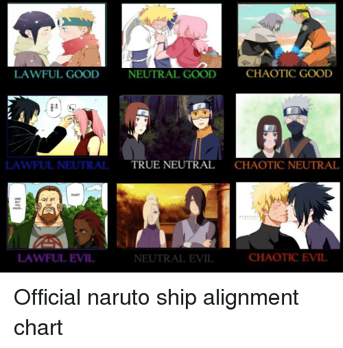 Lawful Good Neutral Good Chaotic Good Lawful Neutraltrue Neutral