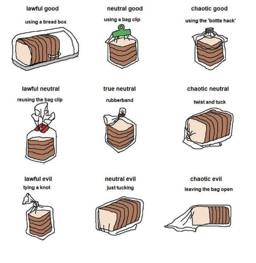 True, Good, and Evil: lawful good  neutral good  chaotic good  using a bread box  using a bag clip  using the 'bottle hack  0  lawful neutral  true neutral  chaotic neutral  reusing the bag clip  rubberband  twist and tuck  lawful evil  tying a knot  neutral evil  chaotic evil  just tucking  leaving the bag open