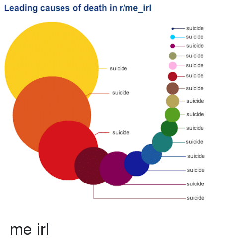 Death, Suicide, and Irl: Leading causes of death in r/me irl  suicide  suicide  suicide  suicide  suicide  suicide  suicide  suicide  suicide  suicide  suicide  suicide  suicide  suicide  suicide  suicide  suicide  suicide me irl