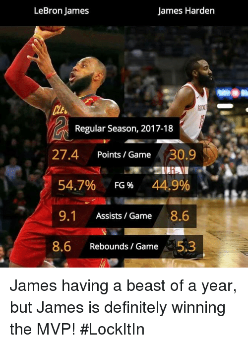 Definitely, James Harden, and LeBron James: LeBron James  James Harden  Regular Season, 2017-18  27.4 Points/Game 30.9  54.7% FG % 44.9%  9.1 Assists/Game 8.6  8.6 Rebounds / Game .3 James having a beast of a year, but James is definitely winning the MVP! #LockItIn