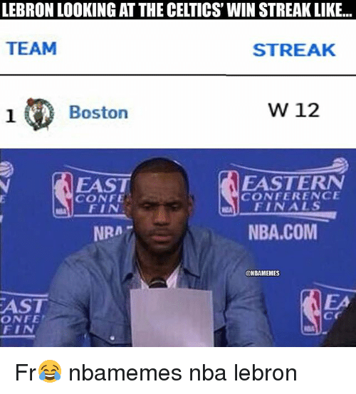 Basketball, Nba, and Sports: LEBRON LOOKING AT THE CELTICS' WIN STREAK LIKE...  TEAM  STREAK  1  Boston  W 12  EAST  CONFE  EASTERN  CONFERENCE  FINS  AFINALS  NRA7  NBA.COM  ONBAMEMES  AST  EA  Cr  ONFE  FIN Fr😂 nbamemes nba lebron