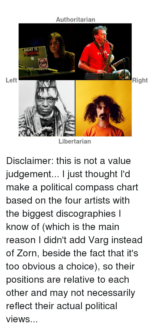 Dank, Reason, And Thought: Left MEAT IS MURDE Authoritarian Libertarian  Right Disclaimer: