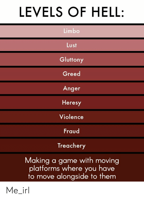 LEVELS OF HELL Limbo Lust Gluttony Greed Anger Heresy