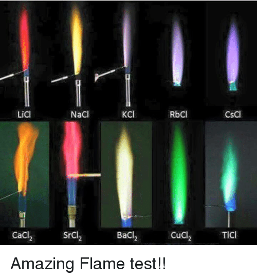chemistry lab flame test to determine To do a flame test on a metallic element, the metal is first dissolved in a  in a  flame and then to identify an unknown metallic ion by means of its flame test.