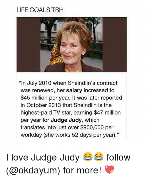 """Goals, Judge Judy, and Life: LIFE GOALS TBH  """"In July 2010 when Sheindlin's contract  was renewed, her salary increased to  $45 million per year. It was later reported  in October 2013 that Sheindlin is the  highest-paid TV star, earning $47 million  per year for Judge Judy, which  translates into just over $900,000 per  workday (she works 52 days per year)"""" I love Judge Judy 😂😂 follow (@okdayum) for more! 💖"""