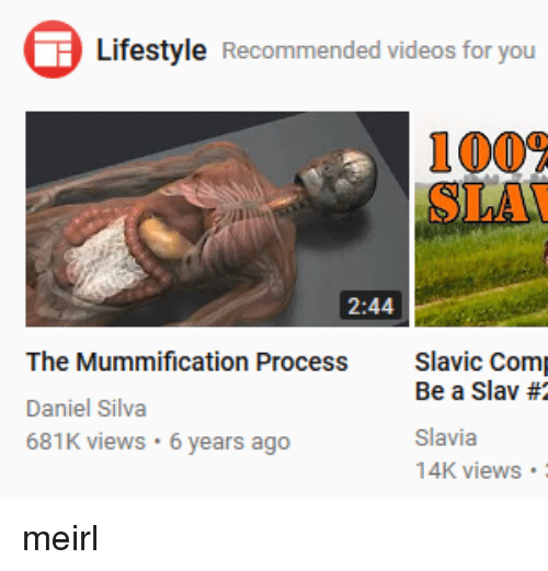 Anaconda, Videos, and Lifestyle: Lifestyle Recommended videos for you  100%  SLA  2:44  The Mummification Process Saic Com  Daniel Silva  681K views 6 years ago  Be a Slav #  Slavia  14K views