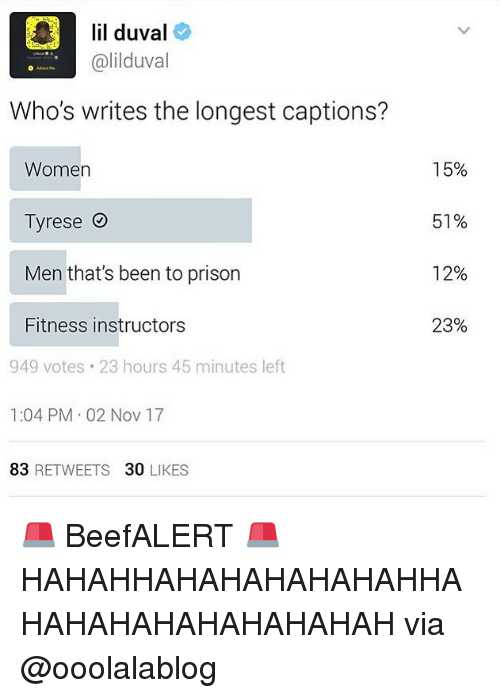 Lil Duval, Memes, and Prison: lil duval  @lilduval  Who's writes the longest captions?  Women  15%  Tyrese ⓥ  Men that's been to prison  Fitness instructors  51%  12%  23%  949 votes 23 hours 45 minutes left  1:04 PM 02 Nov 17  83 RETWEETS 30 LIKES 🚨 BeefALERT 🚨 HAHAHHAHAHAHAHAHAHHAHAHAHAHAHAHAHAHAH via @ooolalablog