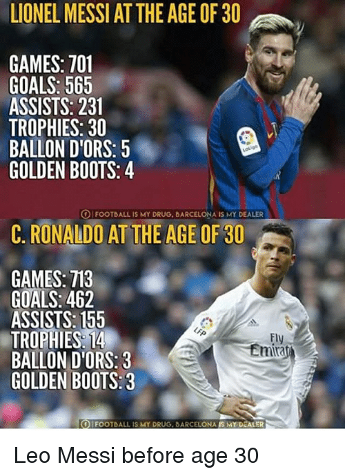 Barcelona Football And Goals LIONEL MESSI AT THE AGE OF 30 GAMES