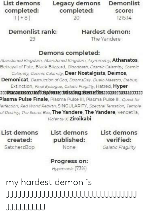 List Demons Legacy Demons Demonlist Completed Completed 20 Score