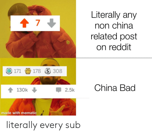 Bad, Reddit, and China: Literally any  7  non china  related post  on reddit  171  178 S 308  China Bad  2.5k  130k  made with mematic literally every sub