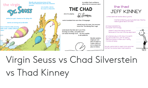 Bad, Books, and Chill: literally only americans know of him  and cream themselves about him whenever  incredible Chad-confidence  allows him to transcend colors  the virgin  possible  not actually a doctor,  his name is a literal lie  the thad  THE CHAD  O Deuss  JEFF KINNEY  drew for playboy  iverstein  writes satirical books about youths  deified as a god, cheated on his dying wife  misinterpreted by young audlences, helping  raise a generation of brats  works translated into more than 30 languages  stories are boring and predictable  nobody knows his name, but everyone  knows the The Missing Piece' saga  art style assisted by  computer technology  tries to hide his shitty drawing  skills under a billion differen  colors  understands that kids don't care if the  drawings are shitty, and adults don't  care about drawings at all - his story applies  doesn't care he's being memed  because of his over-the-top approach  to all audiences  simultaneously a chill down-to-earth  guy and a sell-out, with 12 nearlu  identical booHs written and Ч shitty  movies already  literally needed a  single Den and  piece of paper to  create a piece of  art to cement his  place in history  he just wants Hids to read more, ignores  the Fact his books teach bad Lessons Virgin Seuss vs Chad Silverstein vs Thad Kinney