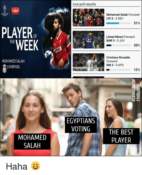 Cristiano Ronaldo, Memes, and Lionel Messi: Live poll results  uD  CHAMPIONS  Mohamed Salah Forward  LIV 2- 2 SEV  51%  PLAYER  WEEK  OF  Lionel Messi Forward  BAR 3-0 JUV  THE  20%  MOHAMED SALAH  LIVERPOOL  Cristiano Ronaldo  Forward  RM 3-0 APO  12%  EGYPTIANS  VOTING  MOHAMED  SALAH  THE BEST  PLAYER Haha 😀