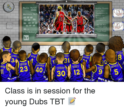 Sports, Tbt, and Bulls: LIVING5  Bulls 72/10  Warriors 72/9  History!'  BREEN  BARNES  BARBUS  ELELI  CLARK  Hust Le Points  Curry At  Thompson A+  Green A+  Barnes A  Iguodala A+  Do IE For  Your Cit  Dub-Peat  CArt Mobb  AREJAO  ADO  SPEIGHT Class is in session for the young Dubs TBT 📝
