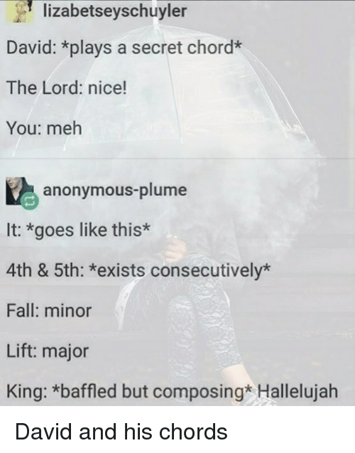 Hallelujah To The Lord Chords Image Collections Chord Guitar