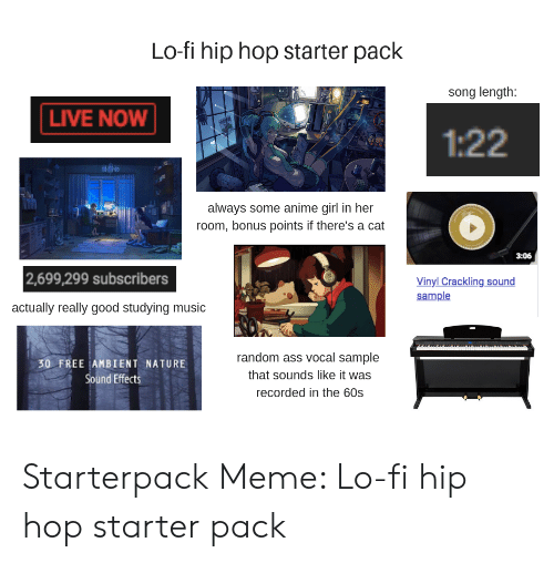 Lo-Fi Hip Hop Starter Pack Song Length LIVE NOW 122 Always Some