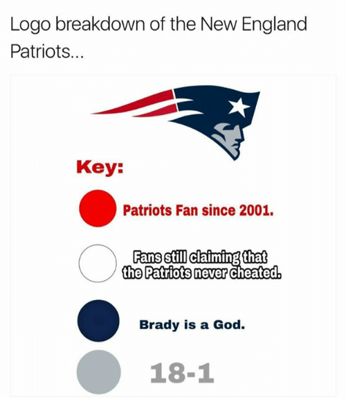25 best memes about new england patriots new england england god and new england patriots logo breakdown of the new england patriots voltagebd Choice Image